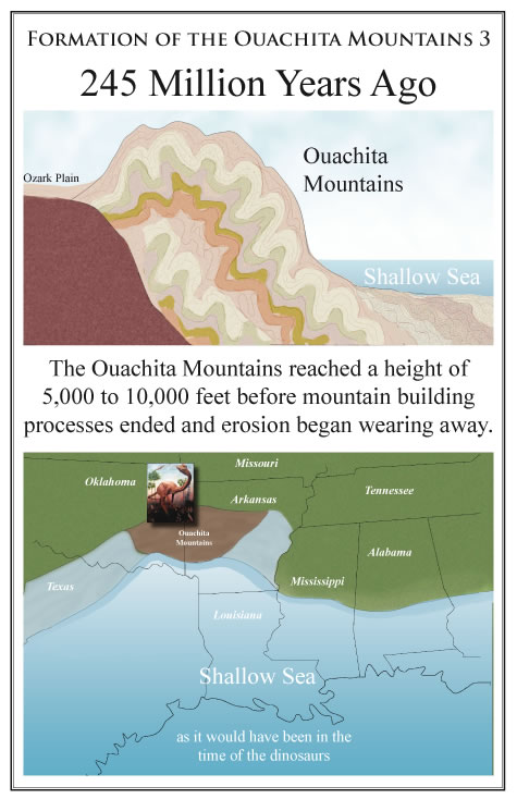Rockhounding Arkansas Formation Of The Ouachita Mountains